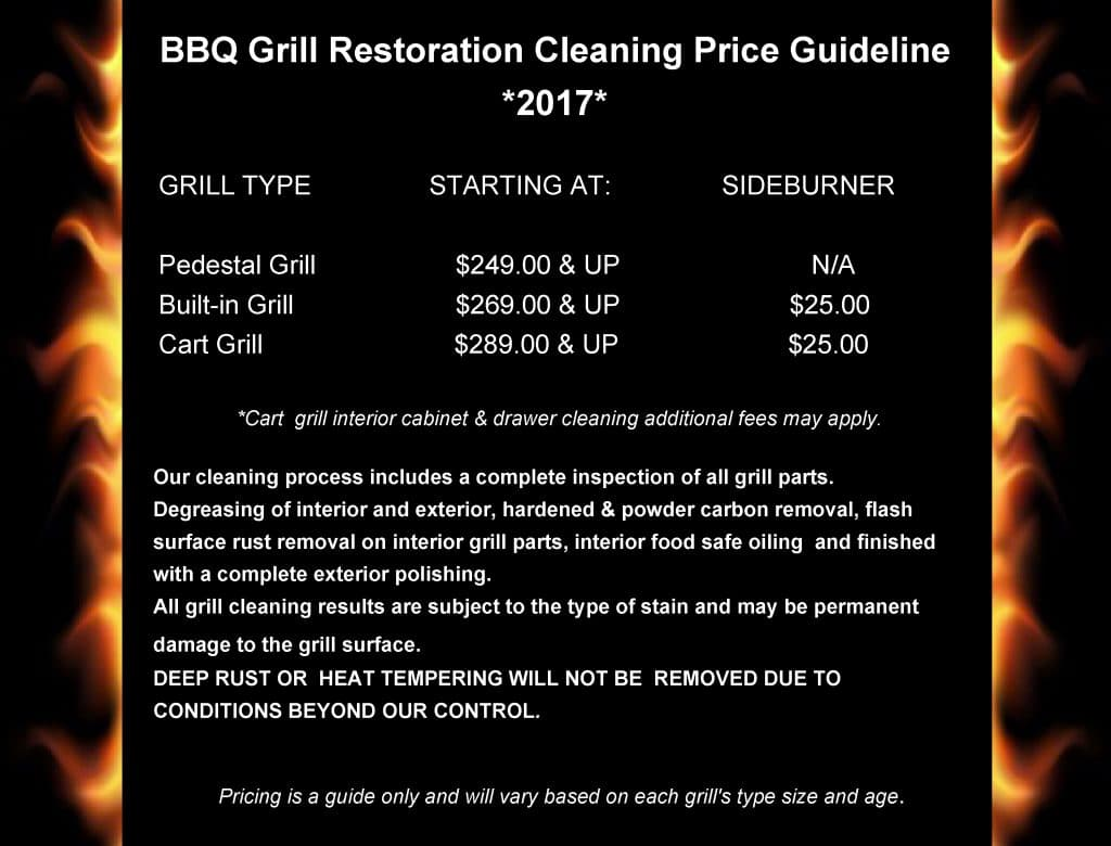 series specifications grill our products lux technical grills pedestal
